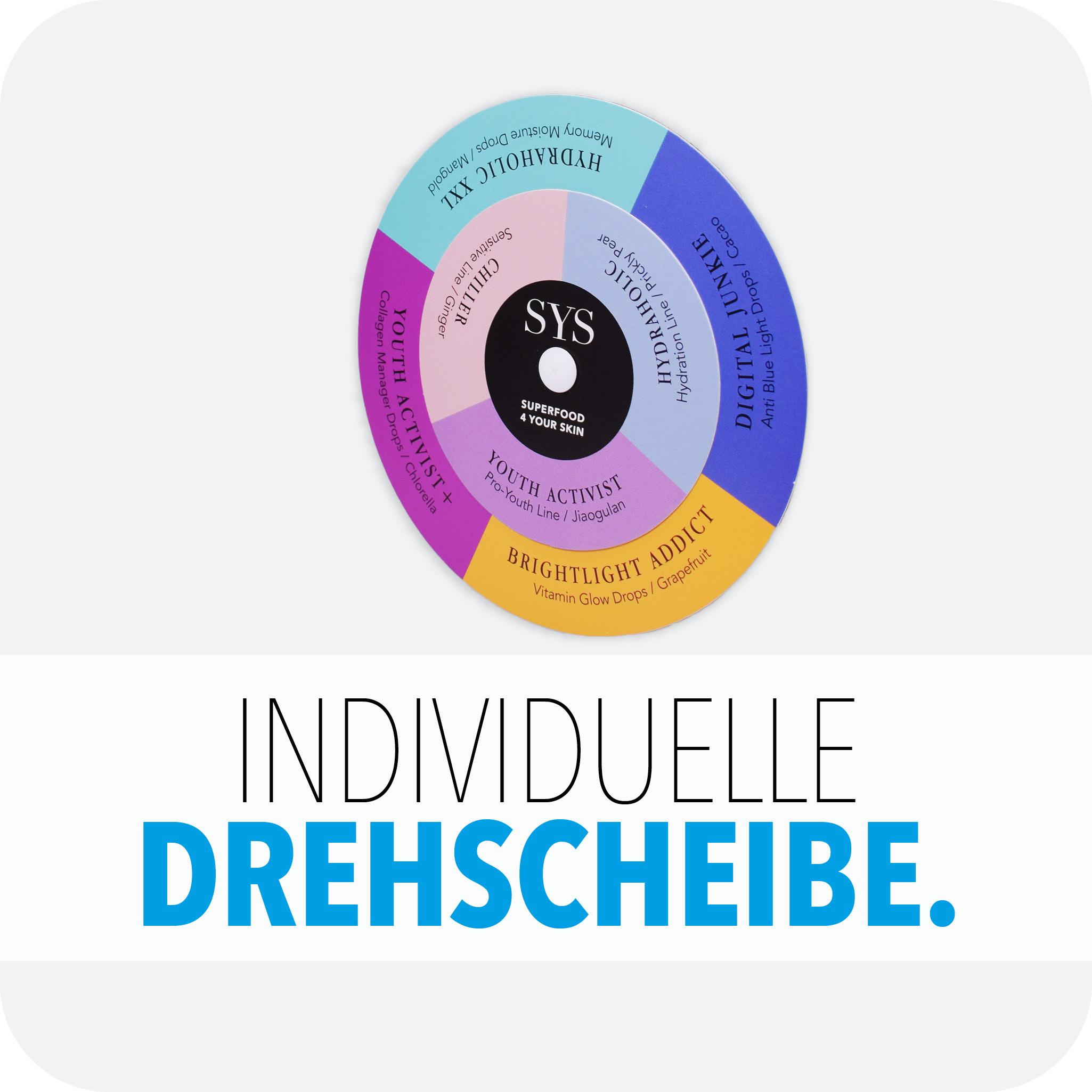 Individuelle Drehscheibe